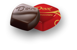 Dark Chocolate Antioxidant Properties
